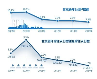 温州人均gdp人口_温州GDP总量不高,人均浙江倒数,为什么都觉得温州人有钱呢